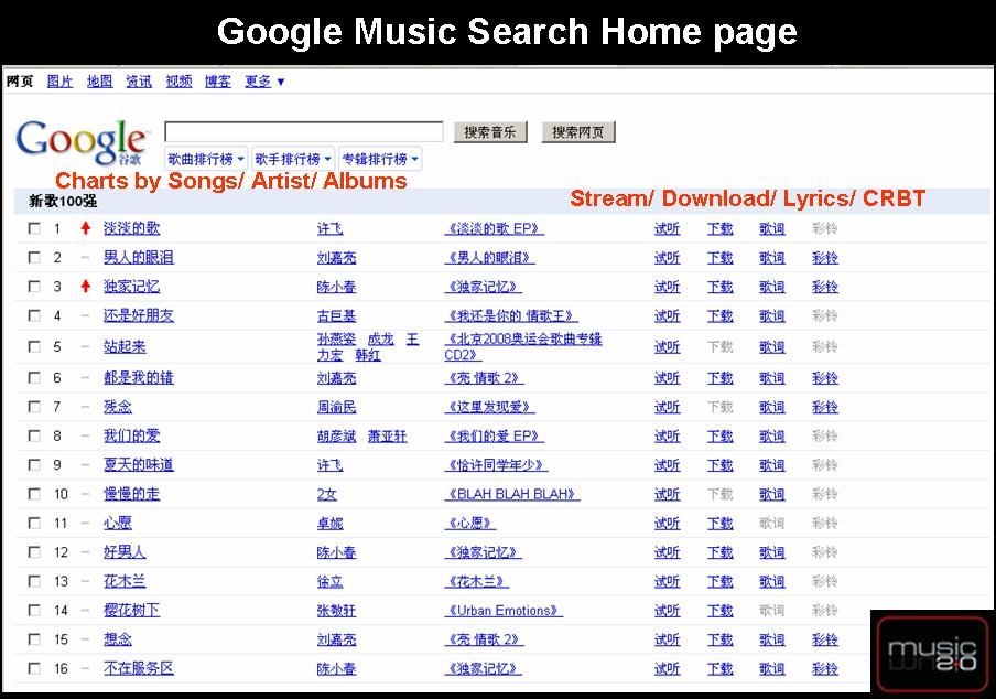 Google ph t tri n c ng c t m ki m nh c trung qu c for House music finder